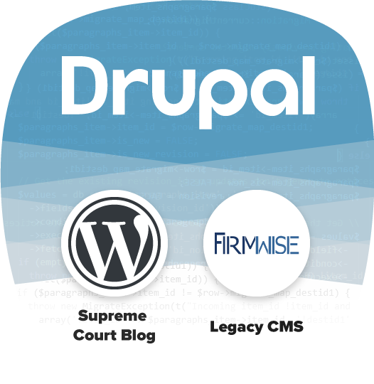 Migrations from Wordpress and Firmwise (legacy CMS) to a new Drupal site.