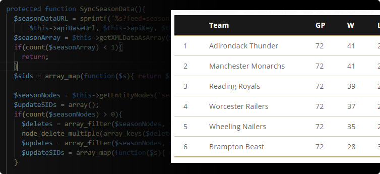 Syncing data from LeagueStat to Drupal