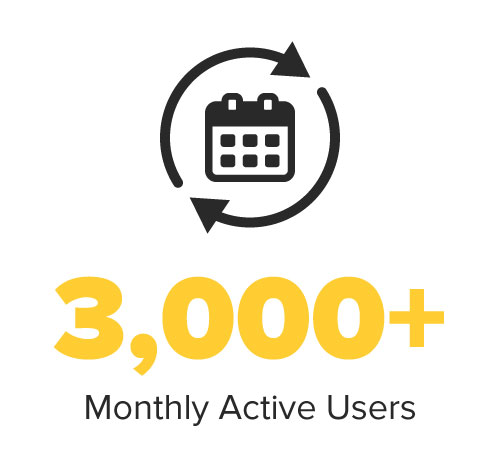 3000+ Monthly Active Users on topperstation.com