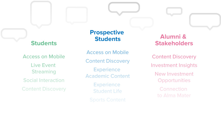 An outline of needs for three primary audiences: students, prospective students and alumni.
